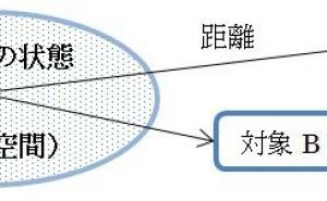 MTシステムの考え方と機能