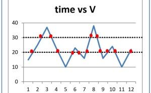 様々な特徴量を用いてのMT法解析