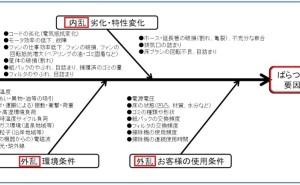 超実践 品質工学  (その4) ばらつき要因、ノイズ因子