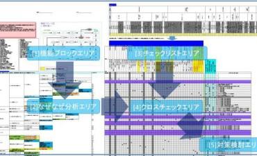 XCN(その2) XCNの構成と実施手順