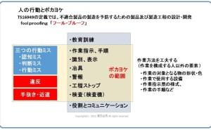 工場のヒューマンエラー対策<7つのアプローチ> (その2)