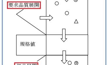 商品力の強化と商品開発の方向性 (その5)