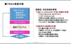 FMEA簡易法実施手順 (その2)