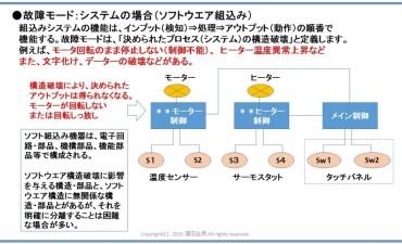 電子化されたユニットのFMEA解析 (その1)