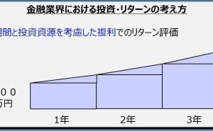 SCM最前線 (その11) SCMの適切な評価指標