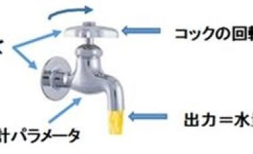 製品機能(その6)品質工学における機能の重要性