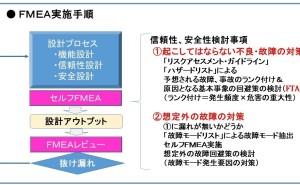 FMEA簡易評価法とは(中小製造業ですぐ使える簡易手法)