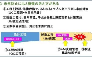 4M変化点(4M変動)管理はなぜ必要か
