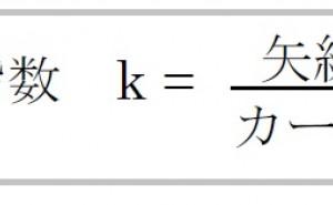 新QC七つ道具:第3章 連関図法の使い方(その2)使用対象