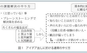 課題解決実践法-USIT(その1)系統化されたTRIZの実践方法