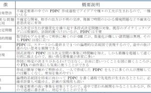 新QC七つ道具: PDPC法の使い方(その3)