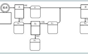 新QC七つ道具: PDPC法の使い方(その6)