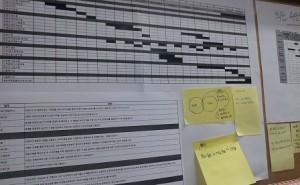 新規事業・新商品を生み出す技術戦略(その26) 初めての開発プロジェクトの日程見積り法