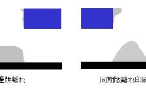 高品質スクリーン印刷標論(その18)同期版離れコンタクト印刷工法