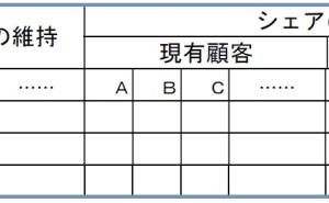 新QC七つ道具: マトリックス図法の使い方(その4)