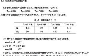 品質工学の動特性における安定性評価について(その4)対数・指数関数の例