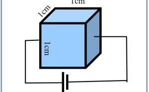 高品質スクリーン印刷標論(その25)導電ペーストの抵抗値