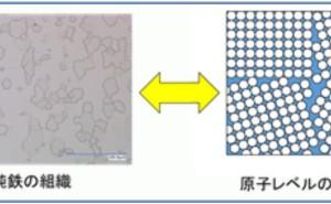 金属材料基礎講座(その14) 結晶粒微細化