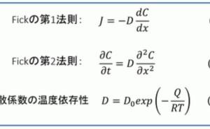 金属材料基礎講座(その22) 拡散とFickの法則