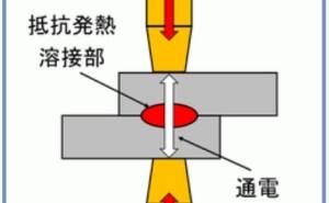 金属材料基礎講座(その31) 抵抗接合とろう接合