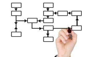 儲かるメーカー改善の急所101項(その57)システム導入に対する考え方