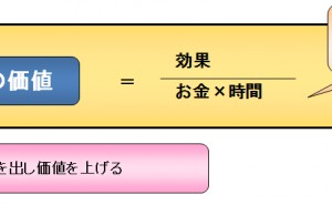 Kaizenの歴史・思想・進め方