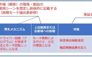 FMEA簡易法実施手順(その4)セルフFMEA