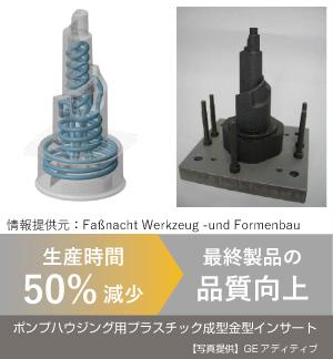 ポンプハウジング用プラスチック成型金型インサート (C)三菱商事テクノス