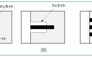 パーライト変態・マルテンサイト変態:金属材料基礎講座(その95)