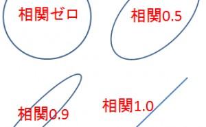 MTシステム超入門(その22)