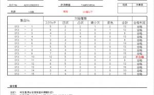 QC7つ道具 (その6) チェックシート