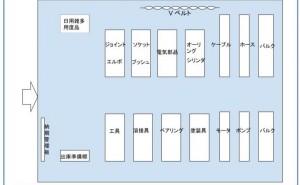 MRO(副資材)倉庫のレイアウト