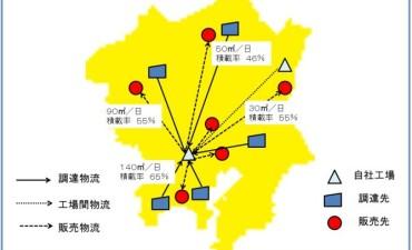儲ける輸送改善 (その3) SCMの一環としての輸送とは