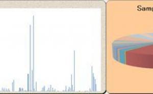 多変量の効率的な解析法「MTシステム」の主な応用分野