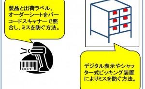 物流品質の向上 (その6) フールプルーフを導入しよう