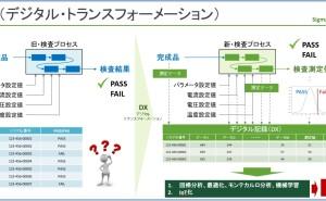 簡易版DX/IoTから機械学習への移行