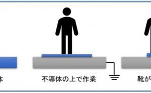 静電気事故防止事例(その2) 不導体の上での作業