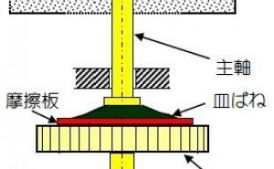品質工学で寿命信頼性を確保した事例(自動止水栓)
