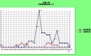 特許侵害訴訟のリスク事例(サトウの切り餅) 後編