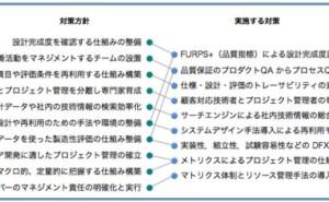 設計部門の仕組み構築(その3)