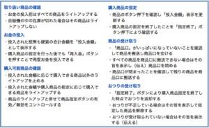プロジェクト管理の仕組み (その39)システム設計7