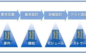 プロジェクト管理の仕組み (その43) トレーサビリティの保証