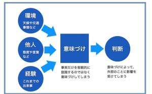 人的資源マネジメント:自律性(その4)