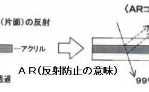 ゾルゲル法による反射防止コートの開発と生産
