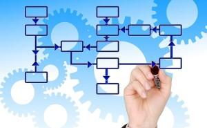 伸びる金型メーカーの秘訣 (その7)日程管理の課題解決