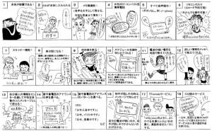 商品企画七つ道具の活用事例