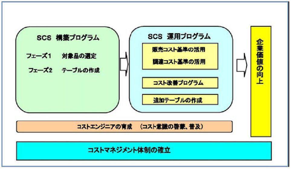 info356