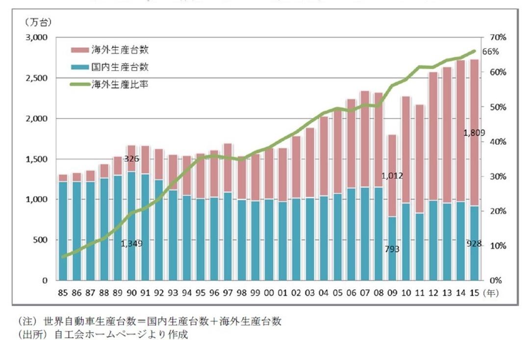 JAIA 日本自動車輸入組合