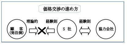 info235
