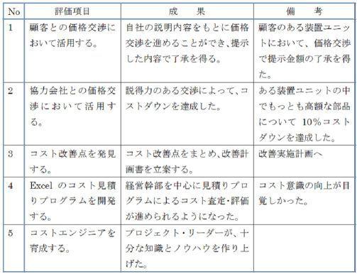 info125
